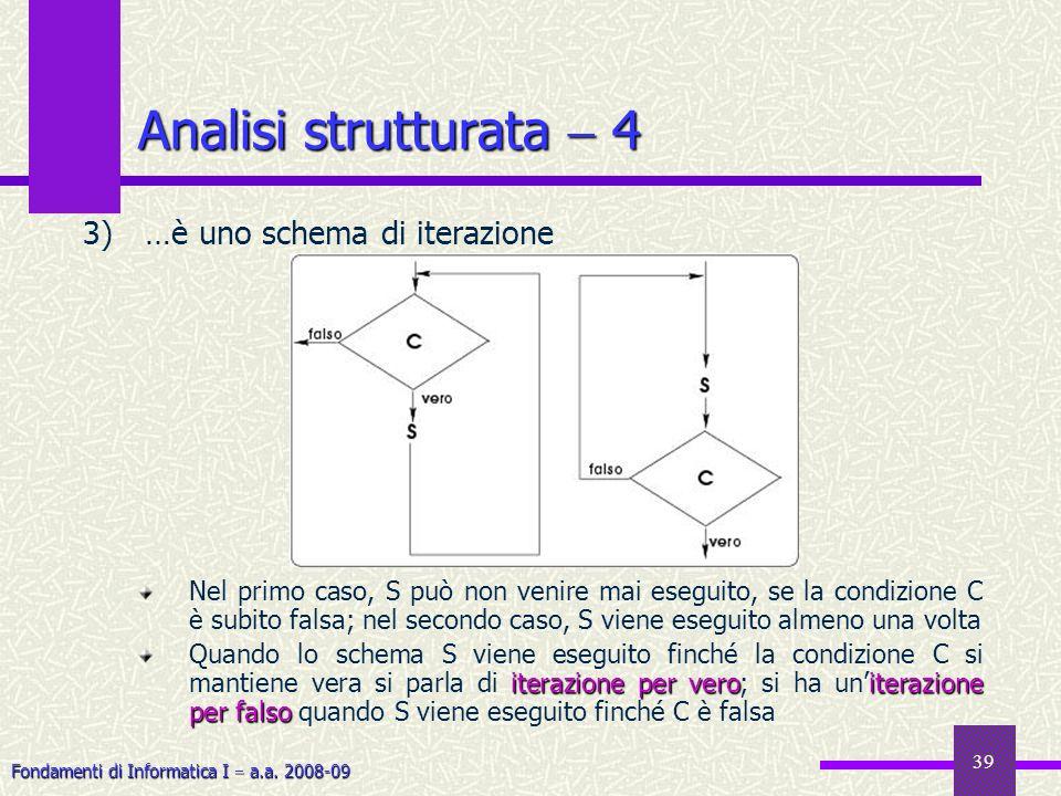 Fondamenti di Informatica I a.a. 2008-09 39 3)…è uno schema di iterazione Nel primo caso, S può non venire mai eseguito, se la condizione C è subito f