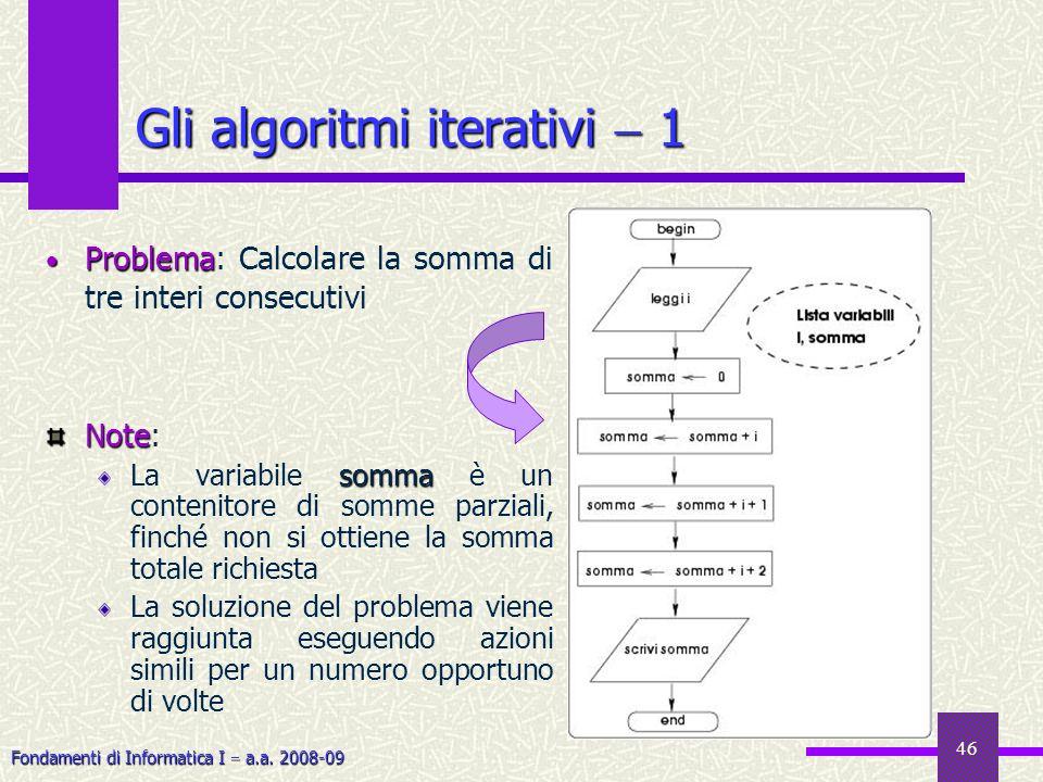 Fondamenti di Informatica I a.a. 2008-09 46 Gli algoritmi iterativi 1 Note Note: somma La variabile somma è un contenitore di somme parziali, finché n