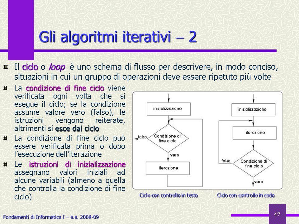 Fondamenti di Informatica I a.a. 2008-09 47 cicloloop Il ciclo o loop è uno schema di flusso per descrivere, in modo conciso, situazioni in cui un gru
