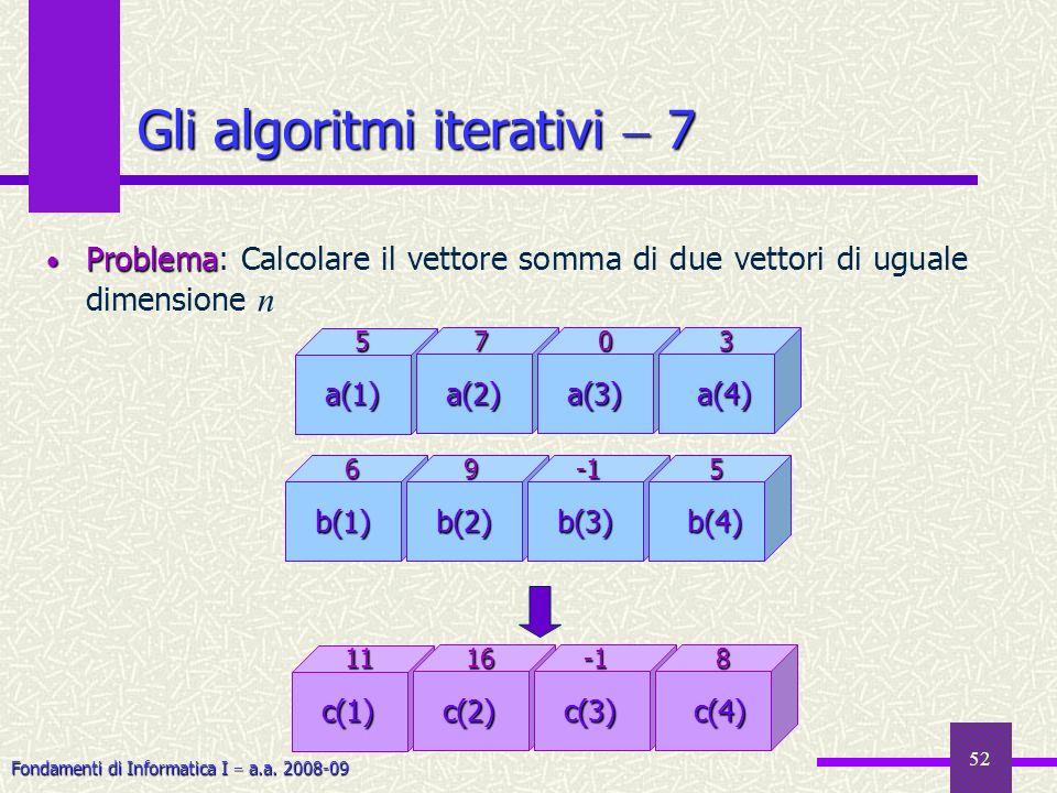 Fondamenti di Informatica I a.a. 2008-09 52 Gli algoritmi iterativi 7 Problema Problema: Calcolare il vettore somma di due vettori di uguale dimension