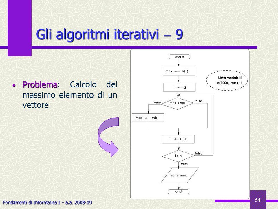 Fondamenti di Informatica I a.a. 2008-09 54 Gli algoritmi iterativi 9 Problema Problema: Calcolo del massimo elemento di un vettore