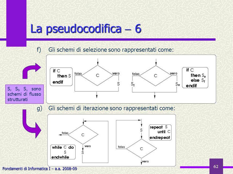 Fondamenti di Informatica I a.a. 2008-09 62 f)Gli schemi di selezione sono rappresentati come: g)Gli schemi di iterazione sono rappresentati come: La