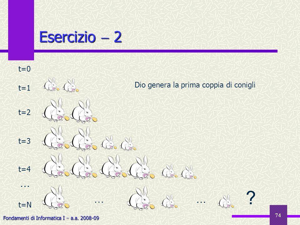 Fondamenti di Informatica I a.a. 2008-09 74 Esercizio 2 t=2 t=3 t=4 t=N … … … ? t=0 t=1 Dio genera la prima coppia di conigli
