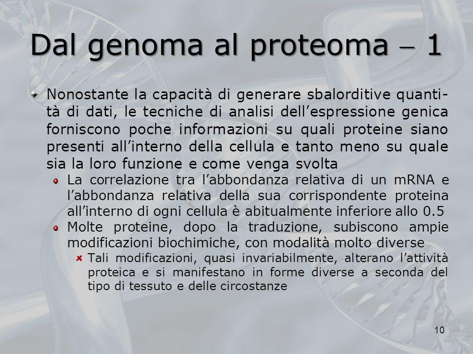 Dal genoma al proteoma 1 Nonostante la capacità di generare sbalorditive quanti- tà di dati, le tecniche di analisi dellespressione genica forniscono
