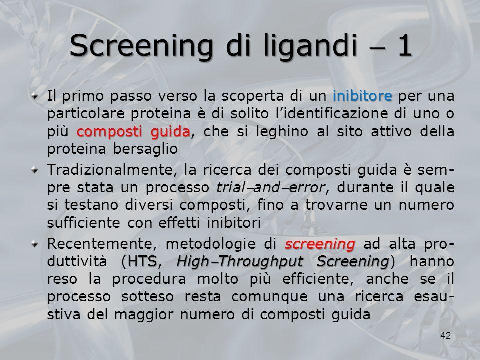 Screening di ligandi 1 inibitore composti guida Il primo passo verso la scoperta di un inibitore per una particolare proteina è di solito lidentificaz