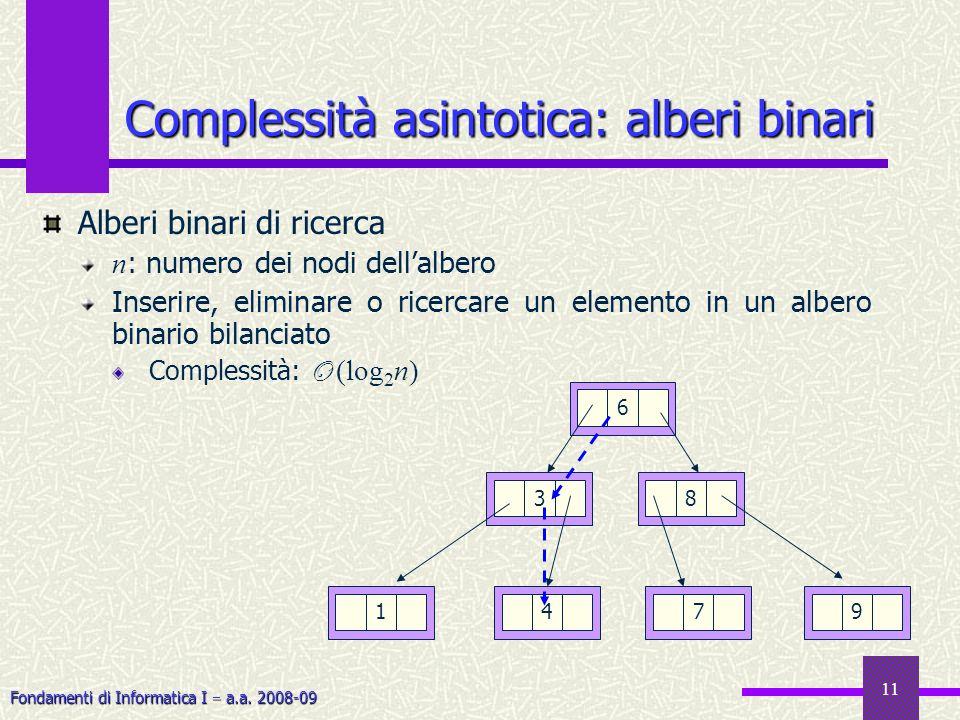 Fondamenti di Informatica I a.a. 2008-09 11 Alberi binari di ricerca n : numero dei nodi dellalbero Inserire, eliminare o ricercare un elemento in un