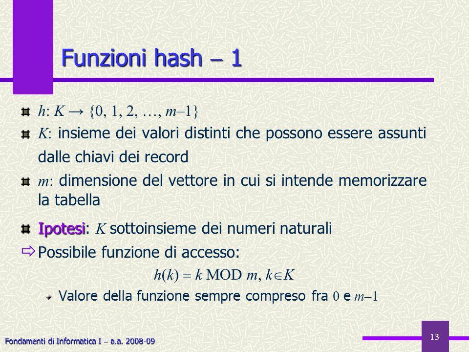 Fondamenti di Informatica I a.a. 2008-09 13 Funzioni hash 1 h: K {0, 1, 2, …, m–1} K: insieme dei valori distinti che possono essere assunti dalle chi