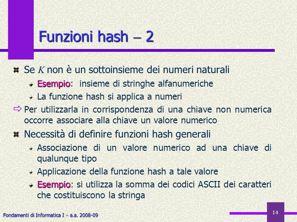 Fondamenti di Informatica I a.a. 2008-09 14 Funzioni hash 2 Se K non è un sottoinsieme dei numeri naturali Esempio Esempio: insieme di stringhe alfanu