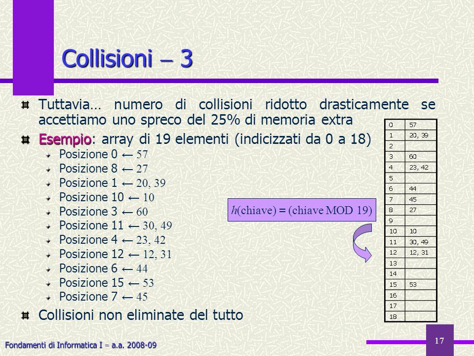 Fondamenti di Informatica I a.a. 2008-09 17 Collisioni 3 Tuttavia… numero di collisioni ridotto drasticamente se accettiamo uno spreco del 25% di memo
