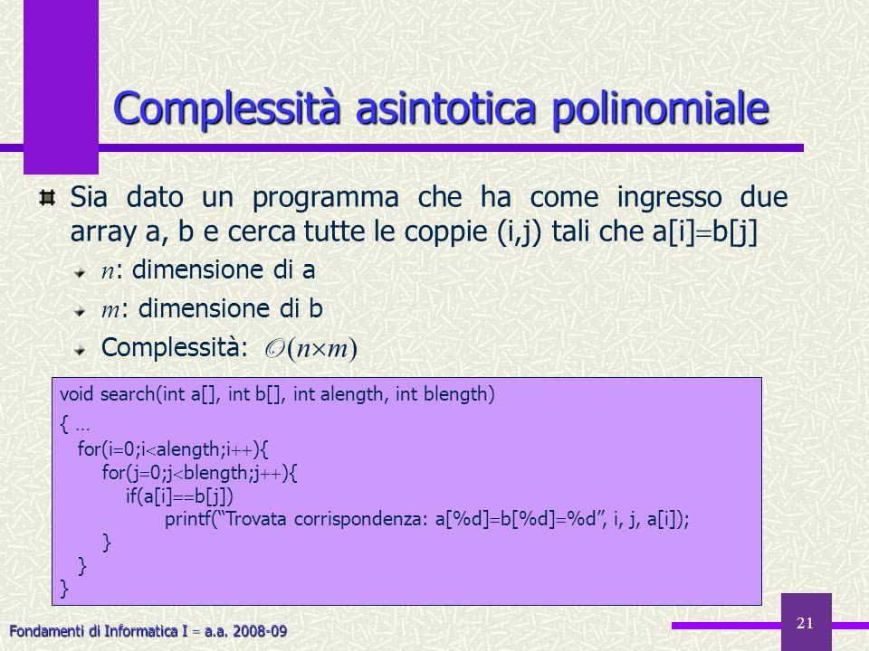 Fondamenti di Informatica I a.a. 2008-09 21 Sia dato un programma che ha come ingresso due array a, b e cerca tutte le coppie (i,j) tali che a[i] b[j]