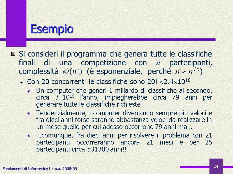 Fondamenti di Informatica I a.a. 2008-09 24 Esempio Si consideri il programma che genera tutte le classifiche finali di una competizione con n parteci
