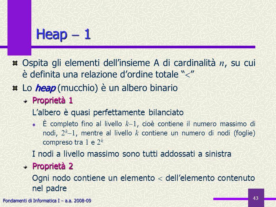 Fondamenti di Informatica I a.a. 2008-09 43 Heap 1 Ospita gli elementi dellinsieme A di cardinalità n, su cui è definita una relazione dordine totale