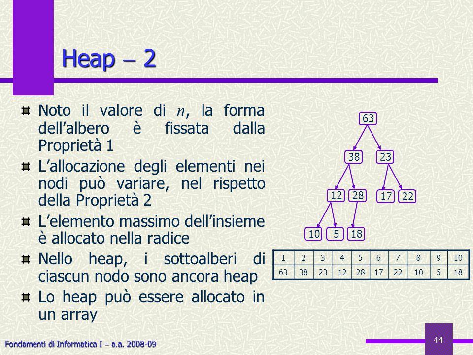Fondamenti di Informatica I a.a. 2008-09 44 Heap 2 Noto il valore di n, la forma dellalbero è fissata dalla Proprietà 1 Lallocazione degli elementi ne