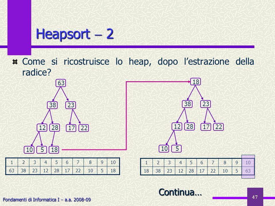 Fondamenti di Informatica I a.a. 2008-09 47 Heapsort 2 Come si ricostruisce lo heap, dopo lestrazione della radice? 12345678910 6338231228172210518 12