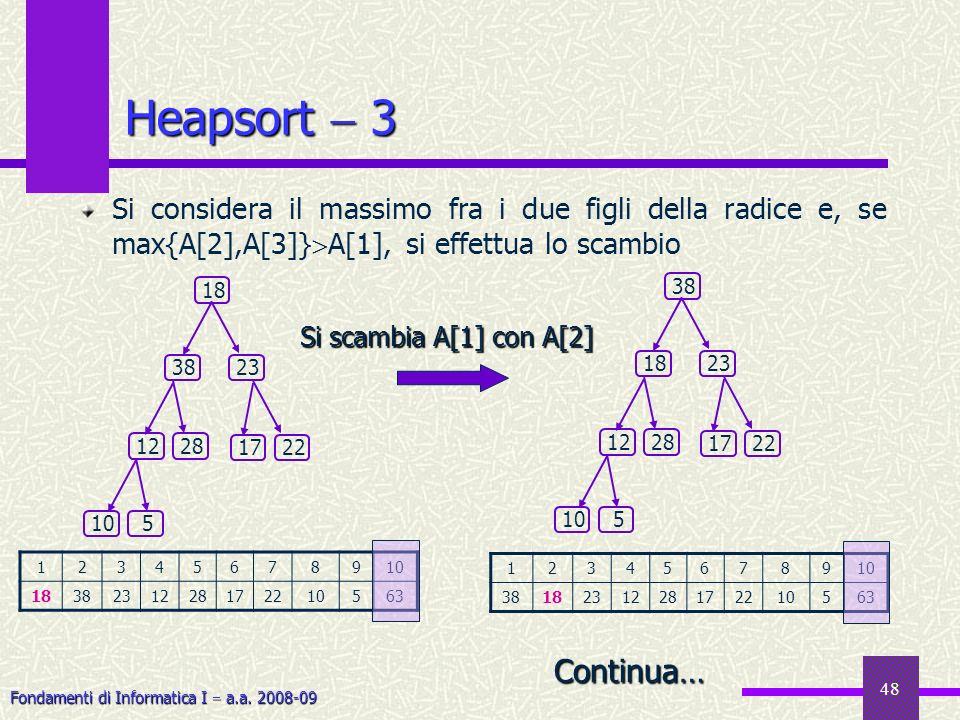 Fondamenti di Informatica I a.a. 2008-09 48 Heapsort 3 Si considera il massimo fra i due figli della radice e, se max{A[2],A[3]} A[1], si effettua lo
