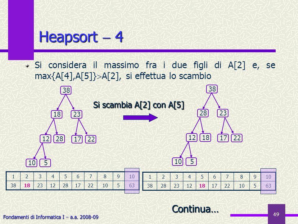 Fondamenti di Informatica I a.a. 2008-09 49 Heapsort 4 Si considera il massimo fra i due figli di A[2] e, se max{A[4],A[5]} A[2], si effettua lo scamb