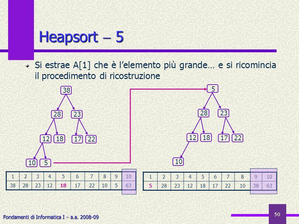 Fondamenti di Informatica I a.a. 2008-09 50 Heapsort 5 Si estrae A[1] che è lelemento più grande… e si ricomincia il procedimento di ricostruzione 123