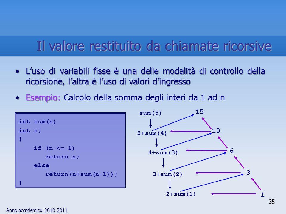 Anno accademico 2010-2011 35 Luso di variabili fisse è una delle modalità di controllo della ricorsione, laltra è luso di valori dingressoLuso di variabili fisse è una delle modalità di controllo della ricorsione, laltra è luso di valori dingresso Esempio:Esempio: Calcolo della somma degli interi da 1 ad n int sum(n) int n; { if (n < 1) return n; else return(n sum(n 1)); } Il valore restituito da chiamate ricorsive 5 sum(4) 3 sum(2) sum(5) 4 sum(3) 2 sum(1) 15 3 1 6 10