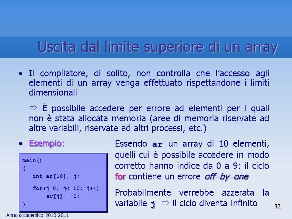 Anno accademico 2010-2011 Il compilatore, di solito, non controlla che laccesso agli elementi di un array venga effettuato rispettandone i limiti dimensionali È possibile accedere per errore ad elementi per i quali non è stata allocata memoria (aree di memoria riservate ad altre variabili, riservate ad altri processi, etc.) Esempio:Esempio: main() { int ar[10], j; for(j 0; j< 10; j ) ar[j] 0; } ar for off by one Essendo ar un array di 10 elementi, quelli cui è possibile accedere in modo corretto hanno indice da 0 a 9: il ciclo for contiene un errore off by one j Probabilmente verrebbe azzerata la variabile j il ciclo diventa infinito 32 Uscita dal limite superiore di un array