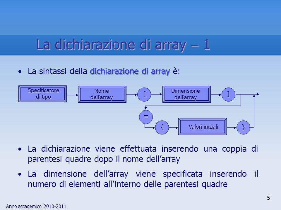 Anno accademico 2010-2011 dichiarazione di arrayLa sintassi della dichiarazione di array è: La dichiarazione viene effettuata inserendo una coppia di parentesi quadre dopo il nome dellarray La dimensione dellarray viene specificata inserendo il numero di elementi allinterno delle parentesi quadre La dichiarazione di array 1 Valori iniziali Specificatore di tipo } [ Nome dellarray Dimensione dellarray = ] { 5