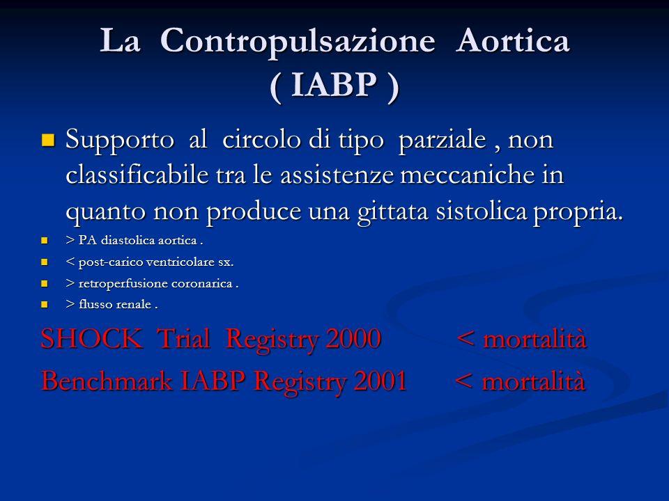 La Contropulsazione Aortica ( IABP ) Supporto al circolo di tipo parziale, non classificabile tra le assistenze meccaniche in quanto non produce una gittata sistolica propria.