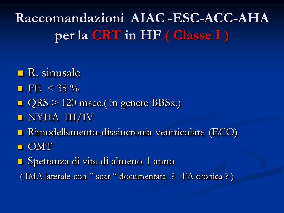 Raccomandazioni AIAC -ESC-ACC-AHA per la CRT in HF ( Classe I ) R.