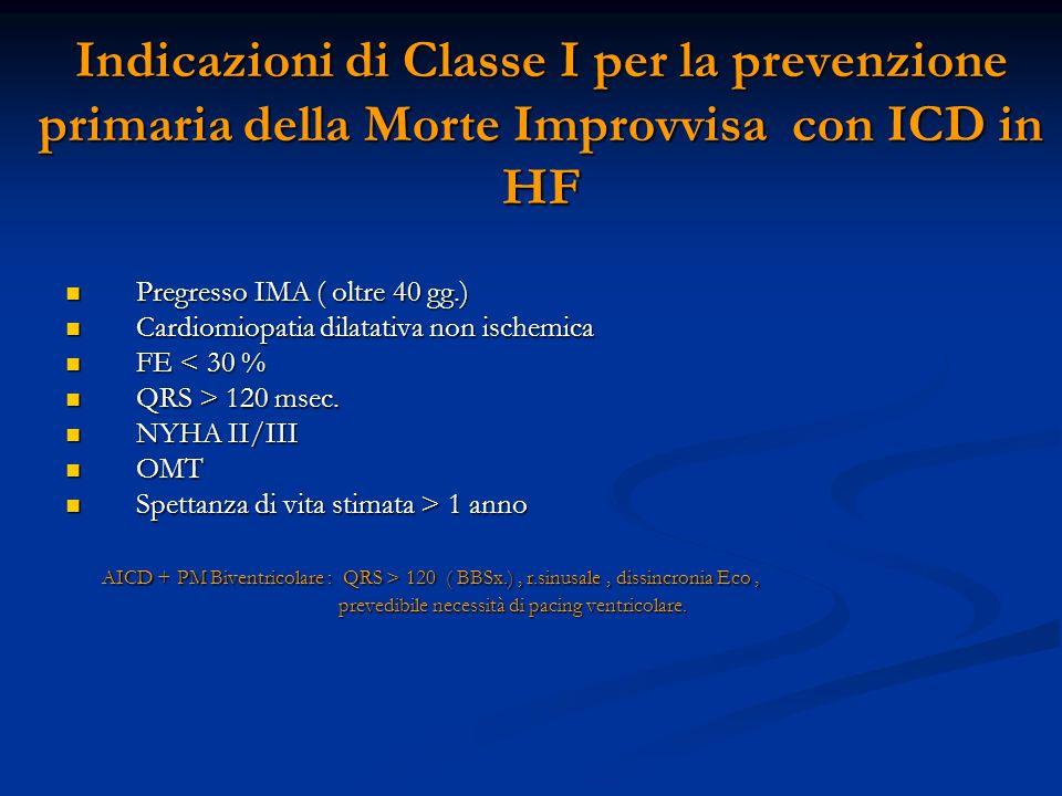 Indicazioni di Classe I per la prevenzione primaria della Morte Improvvisa con ICD in HF Pregresso IMA ( oltre 40 gg.) Pregresso IMA ( oltre 40 gg.) Cardiomiopatia dilatativa non ischemica Cardiomiopatia dilatativa non ischemica FE < 30 % FE < 30 % QRS > 120 msec.