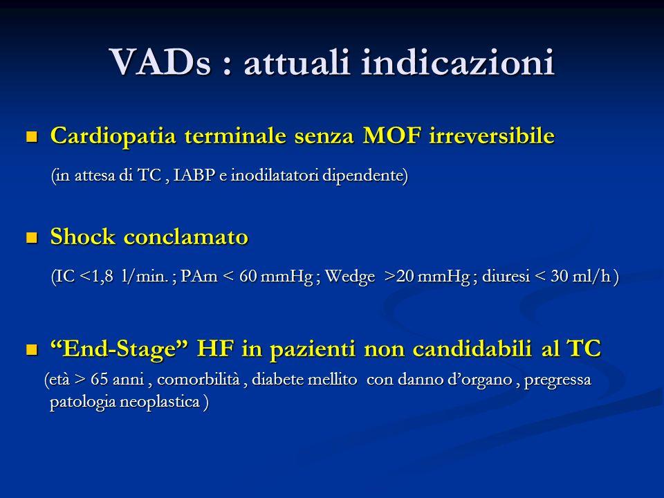 VADs : attuali indicazioni Cardiopatia terminale senza MOF irreversibile Cardiopatia terminale senza MOF irreversibile (in attesa di TC, IABP e inodilatatori dipendente) (in attesa di TC, IABP e inodilatatori dipendente) Shock conclamato Shock conclamato (IC 20 mmHg ; diuresi 20 mmHg ; diuresi < 30 ml/h ) End-Stage HF in pazienti non candidabili al TC End-Stage HF in pazienti non candidabili al TC (età > 65 anni, comorbilità, diabete mellito con danno dorgano, pregressa patologia neoplastica ) (età > 65 anni, comorbilità, diabete mellito con danno dorgano, pregressa patologia neoplastica )