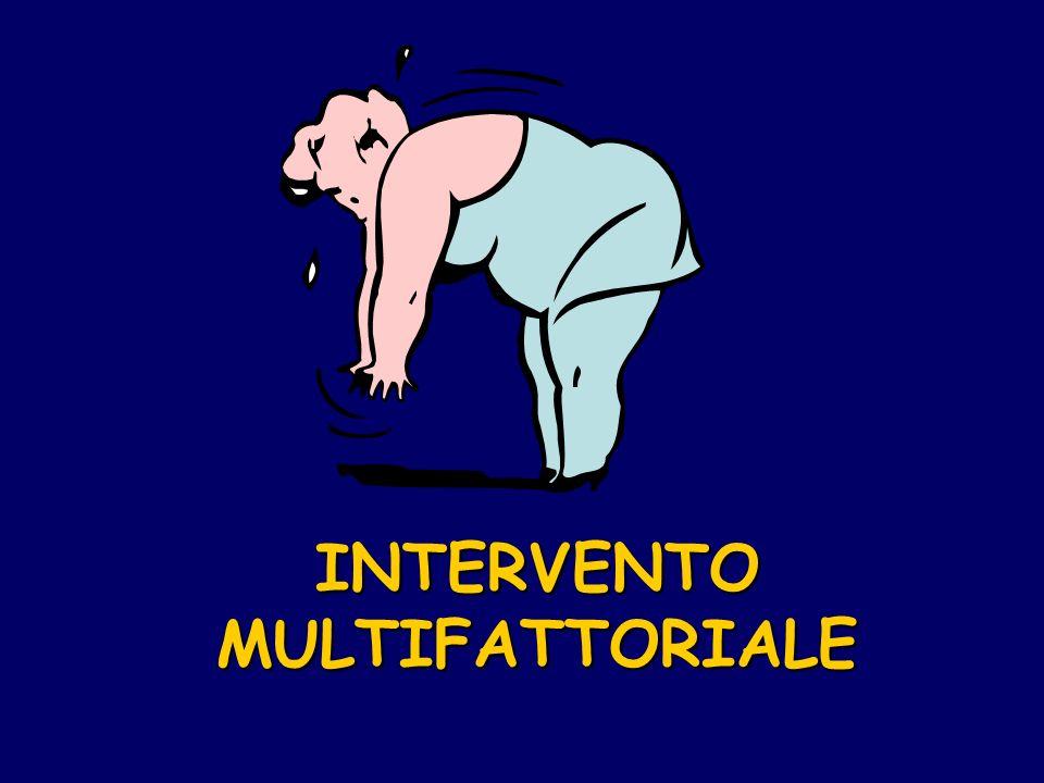 INTERVENTO MULTIFATTORIALE