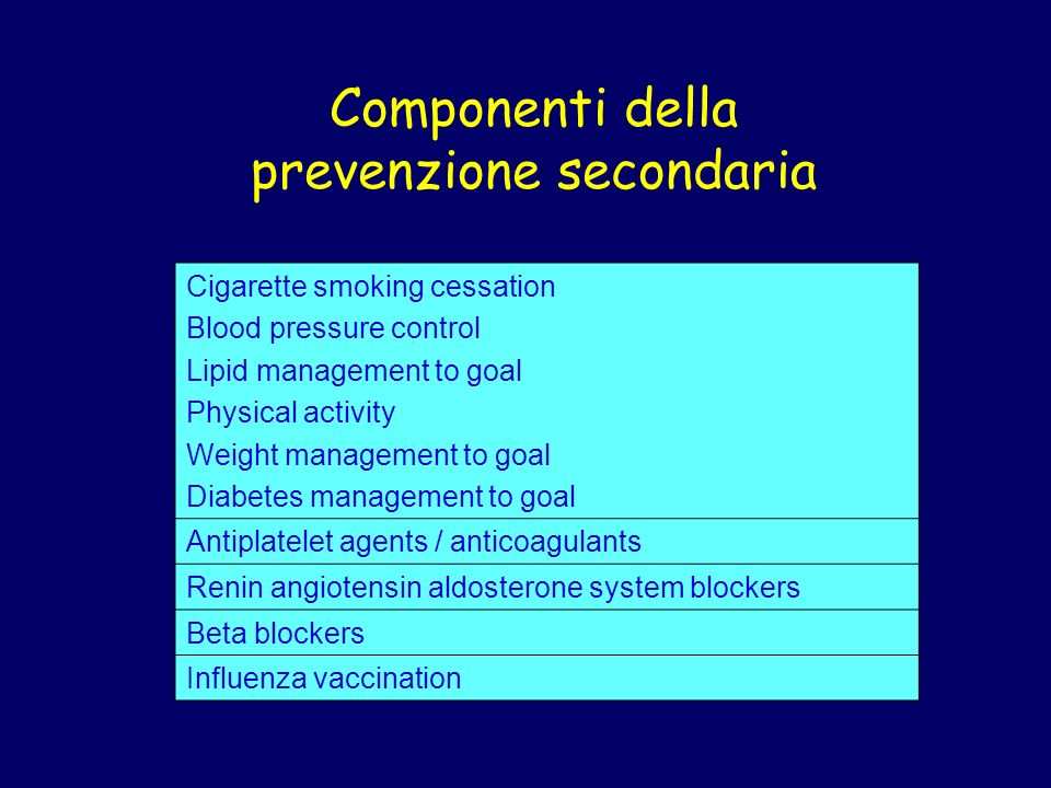 Componenti della prevenzione secondaria Cigarette smoking cessation Blood pressure control Lipid management to goal Physical activity Weight managemen