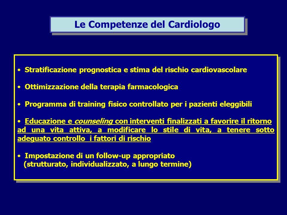 Le Competenze del Cardiologo Stratificazione prognostica e stima del rischio cardiovascolare Ottimizzazione della terapia farmacologica Programma di t