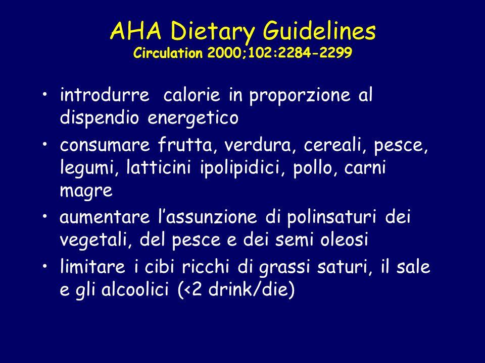 AHA Dietary Guidelines Circulation 2000;102:2284-2299 introdurre calorie in proporzione al dispendio energetico consumare frutta, verdura, cereali, pe