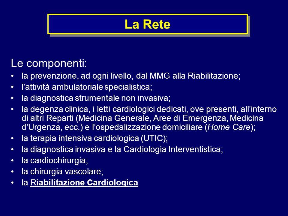Le componenti: la prevenzione, ad ogni livello, dal MMG alla Riabilitazione; lattività ambulatoriale specialistica; la diagnostica strumentale non inv