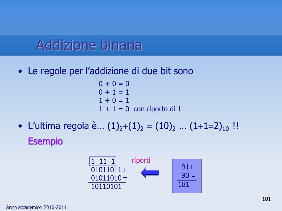 Anno accademico 2010-2011 101 Le regole per laddizione di due bit sono Lultima regola è… (1) 2 (1) 2 (10) 2 … (1 1 2) 10 !! 0 + 0 = 0 0 + 1 = 1 1 + 0
