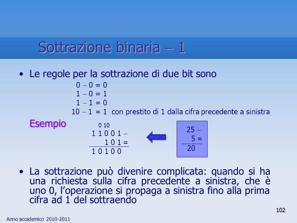 Anno accademico 2010-2011 102 Le regole per la sottrazione di due bit sono La sottrazione può divenire complicata: quando si ha una richiesta sulla ci