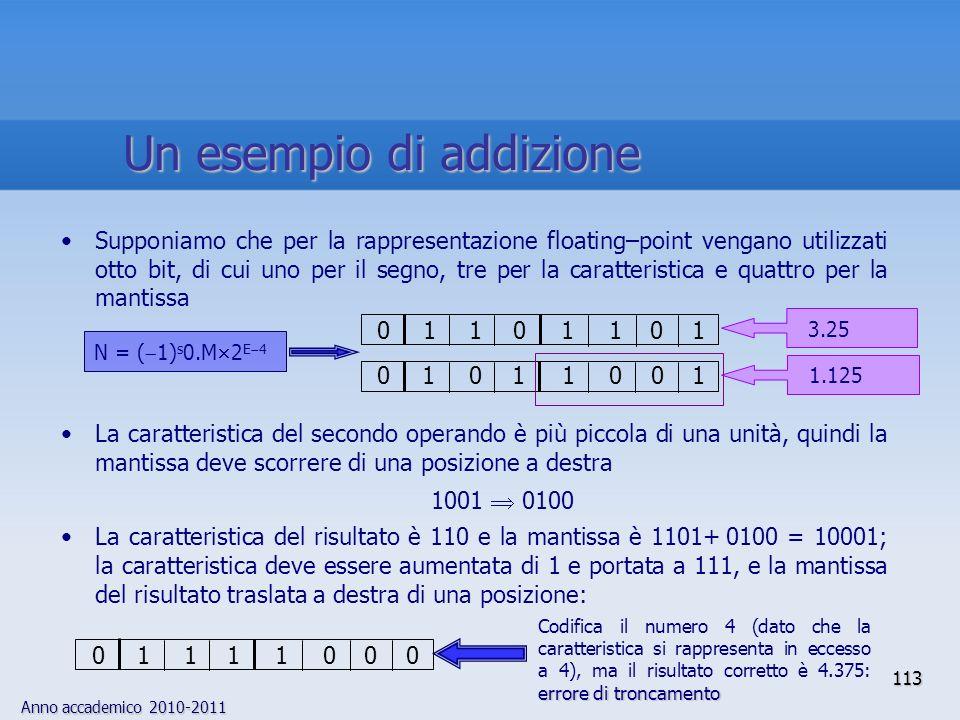 Anno accademico 2010-2011 113 Supponiamo che per la rappresentazione floating–point vengano utilizzati otto bit, di cui uno per il segno, tre per la c