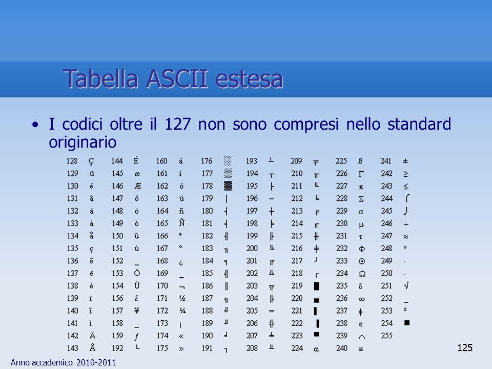Anno accademico 2010-2011 125 I codici oltre il 127 non sono compresi nello standard originario Tabella ASCII estesa