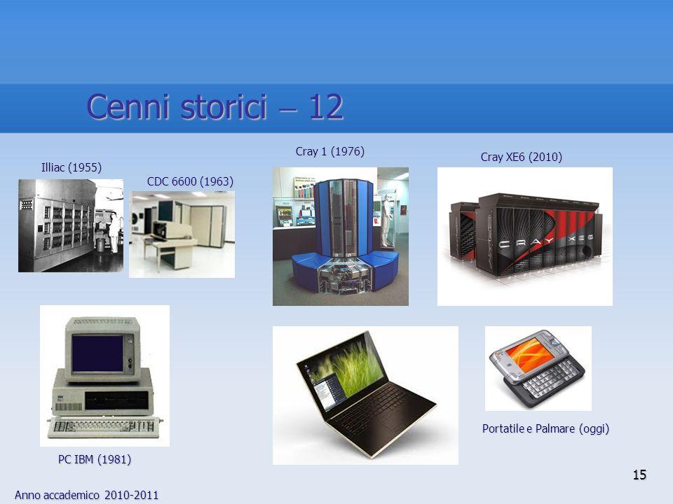 Anno accademico 2010-2011 15 CDC 6600 (1963) Illiac (1955) PC IBM (1981) Cray 1 (1976) Cray XE6 (2010) Portatile e Palmare (oggi) Cenni storici 12