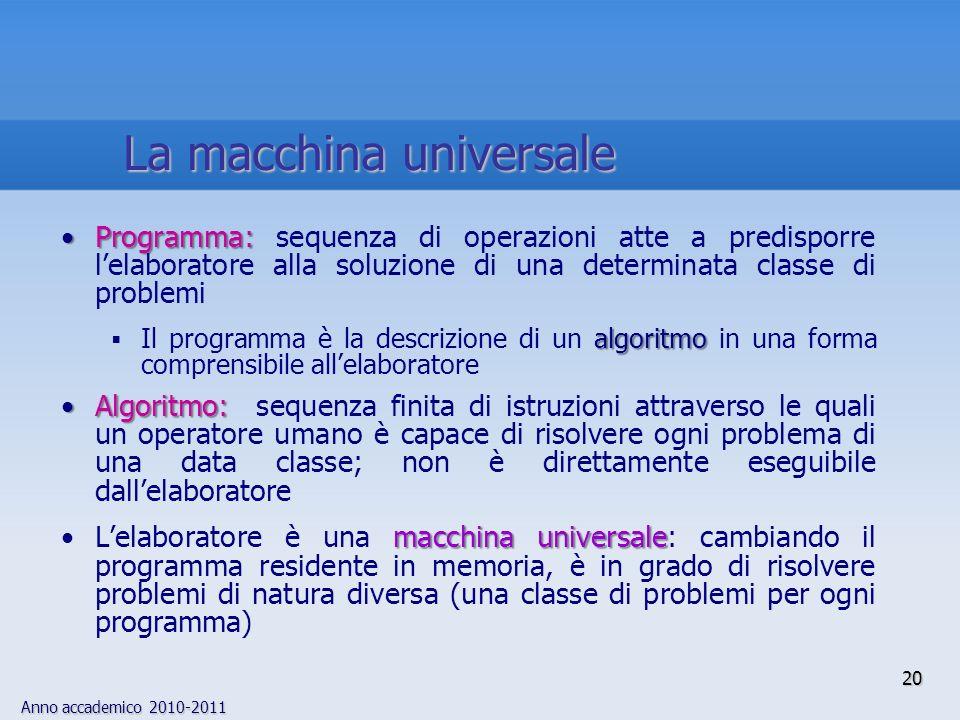 Anno accademico 2010-2011 20 Programma:Programma: sequenza di operazioni atte a predisporre lelaboratore alla soluzione di una determinata classe di p