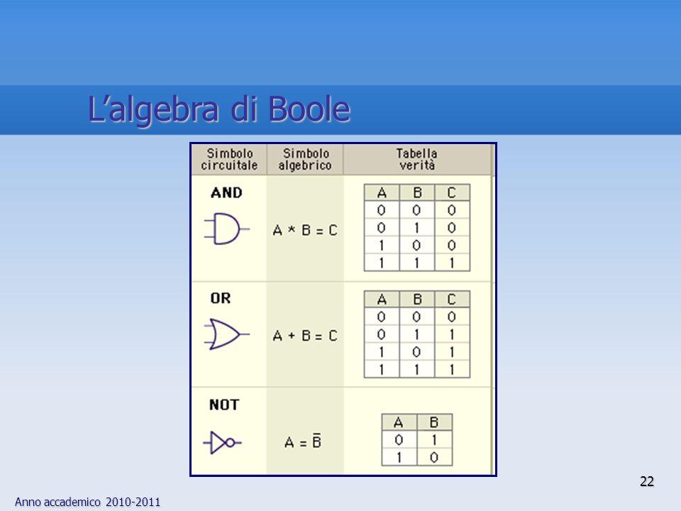 Anno accademico 2010-2011 22 Lalgebra di Boole