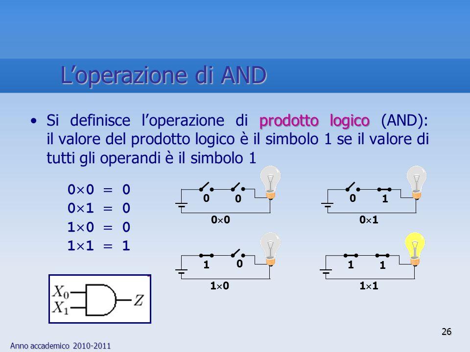 Anno accademico 2010-2011 26 prodotto logicoSi definisce loperazione di prodotto logico (AND): il valore del prodotto logico è il simbolo 1 se il valo