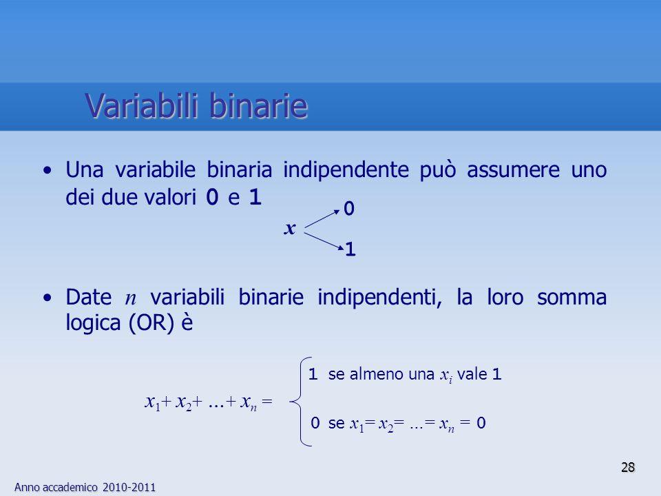 Anno accademico 2010-2011 28 Una variabile binaria indipendente può assumere uno dei due valori 0 e 1 Date n variabili binarie indipendenti, la loro s