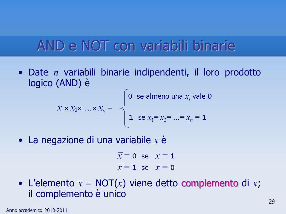 Anno accademico 2010-2011 Date n variabili binarie indipendenti, il loro prodotto logico (AND) è La negazione di una variabile x è complementoLelement