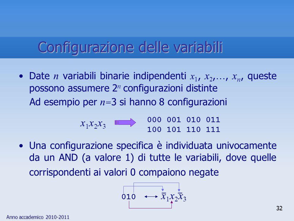 Anno accademico 2010-2011 32 Date n variabili binarie indipendenti x 1, x 2, …, x n, queste possono assumere 2 n configurazioni distinte Una configura