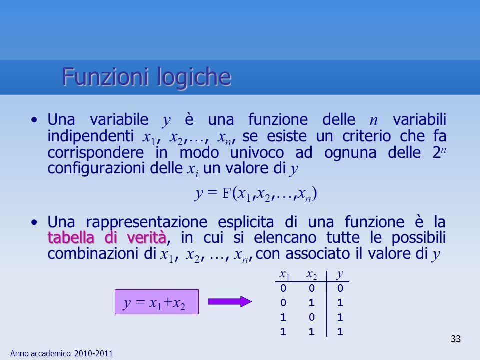 Anno accademico 2010-2011 33 Una variabile y è una funzione delle n variabili indipendenti x 1, x 2, …, x n, se esiste un criterio che fa corrisponder