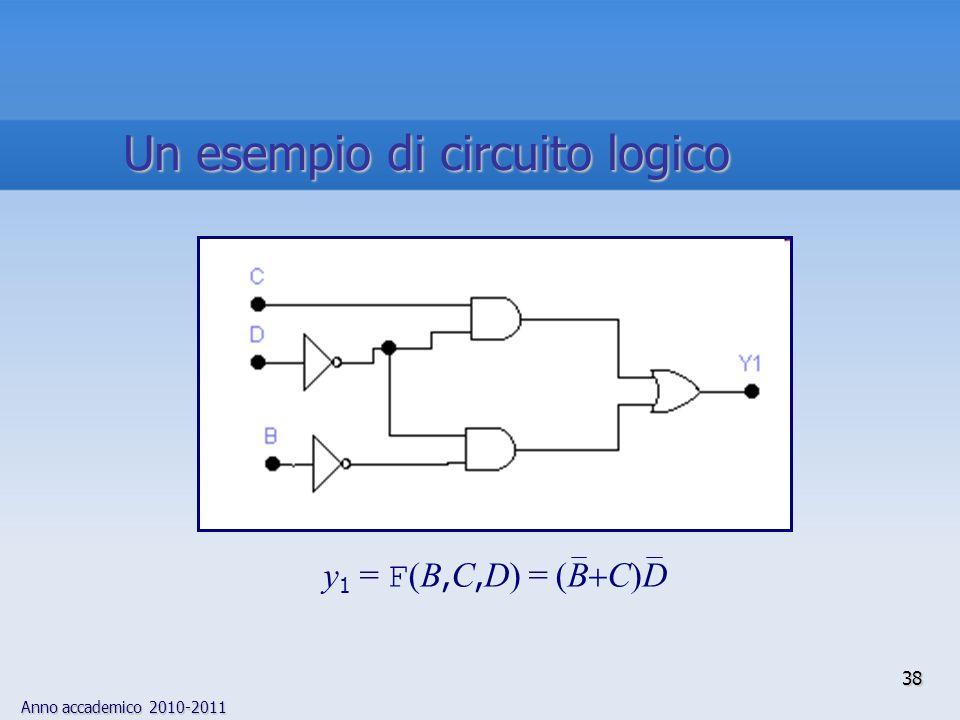 Anno accademico 2010-2011 38 Un esempio di circuito logico y 1 = F (B, C, D) = (B C)D