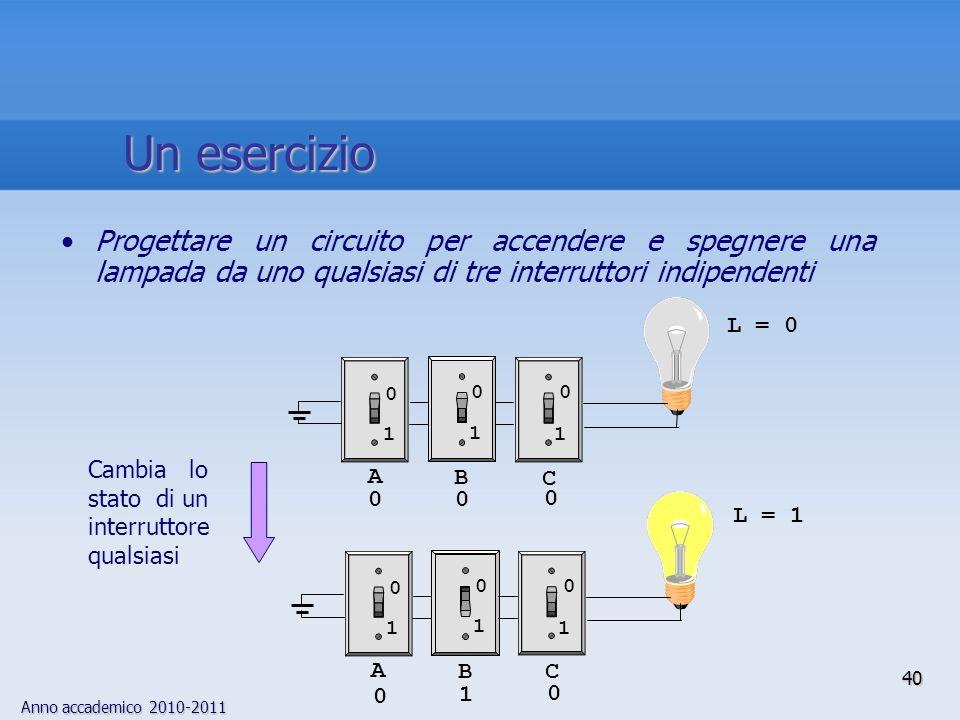 Anno accademico 2010-2011 40 Progettare un circuito per accendere e spegnere una lampada da uno qualsiasi di tre interruttori indipendenti 0 0 1 A B C