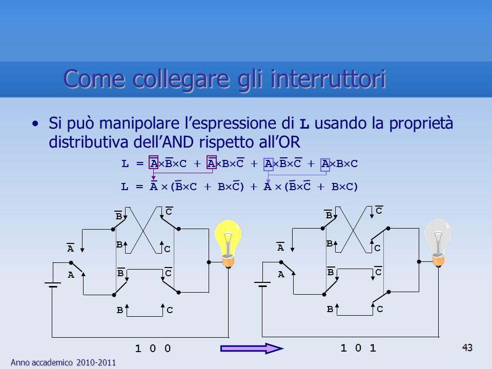 Anno accademico 2010-2011 43 Si può manipolare lespressione di L usando la proprietà distributiva dellAND rispetto allOR L = A B C A B C A B C A B C L