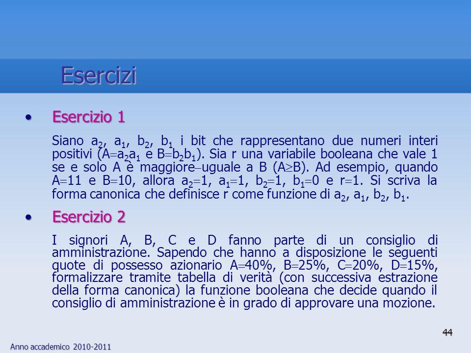 Anno accademico 2010-2011 44 Esercizio 1Esercizio 1 Siano a 2, a 1, b 2, b 1 i bit che rappresentano due numeri interi positivi (A a 2 a 1 e B b 2 b 1