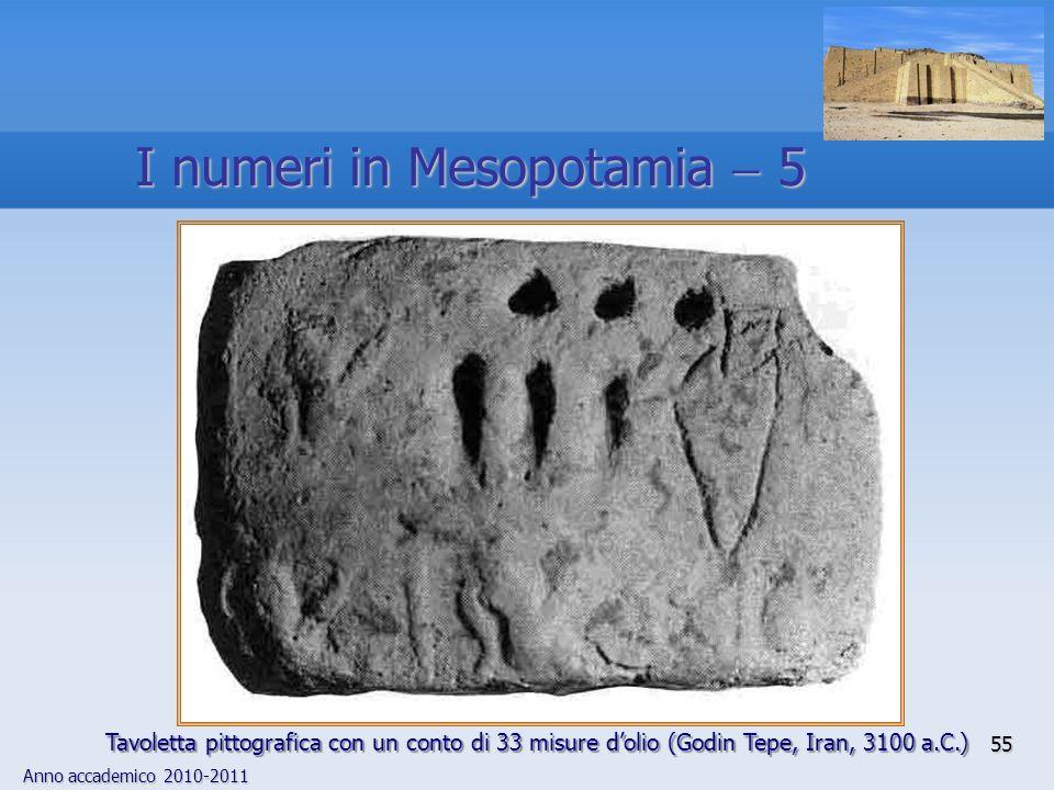 Anno accademico 2010-2011 55 I numeri in Mesopotamia 5 Tavoletta pittografica con un conto di 33 misure dolio (Godin Tepe, Iran, 3100 a.C.)